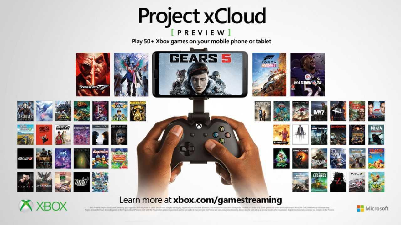 Project xCloud sta aiutando gli sviluppatori nello smart working