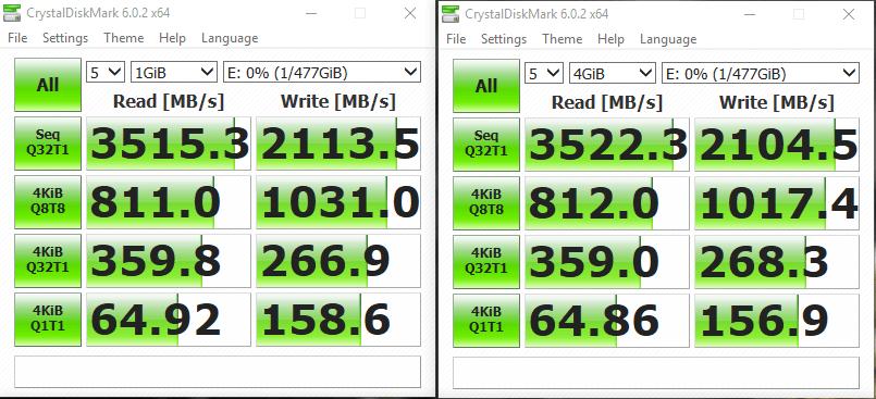 Recensione Transcend PCIe SSD 220S: il piccolo SSD, dalla potenza incredibile