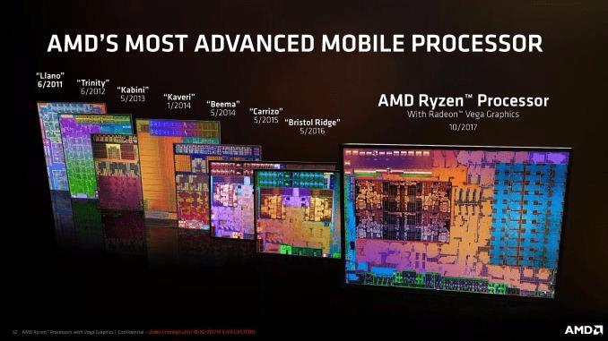 AMD Zen 3: prossimo obiettivo di AMD alzare l'asticella dell'IPC