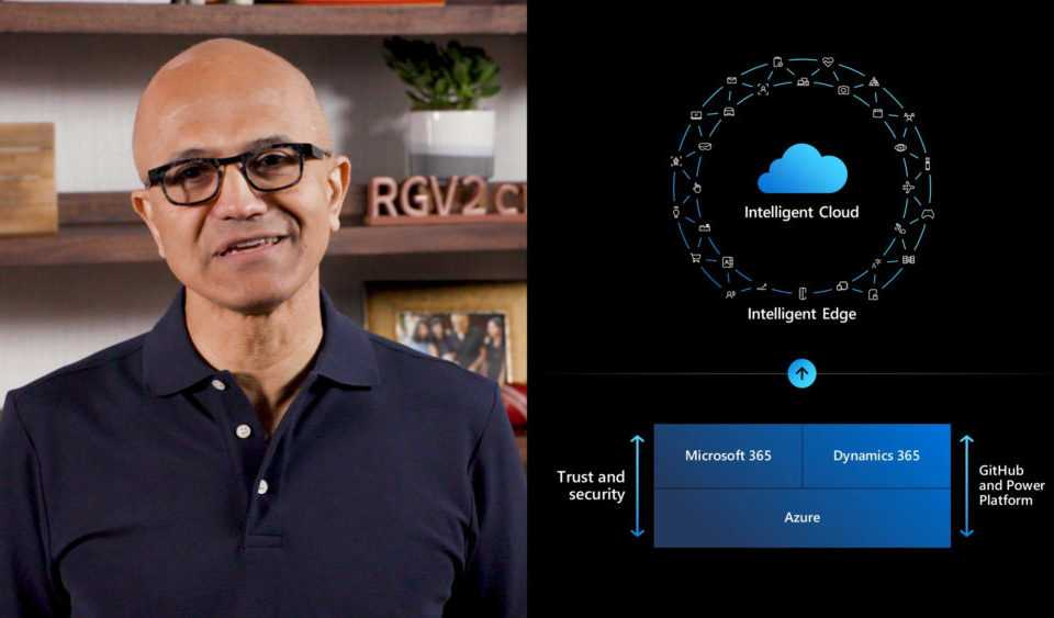 Build 2020: supercomputer in collaborazione con OpenAI e altre novità di Microsoft