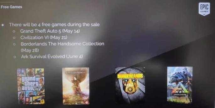 Epic Games Store: rivelati i giochi gratis per le prossime settimane?