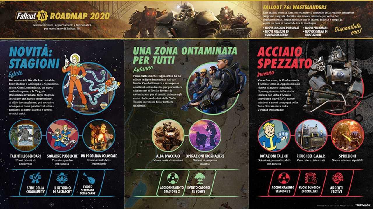 Bethesda pubblica la roadmap 2020 di Fallout 76