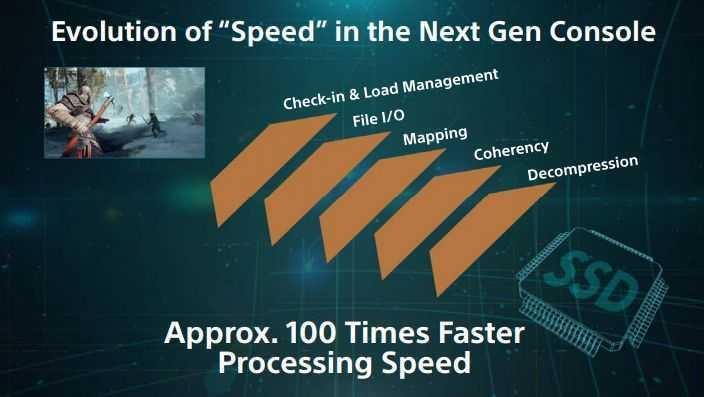 PlayStation 5: 100 volte più veloce di PS4!