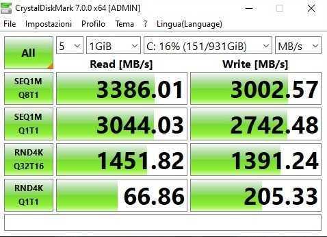 Recensione Kingston KC2500 NVMe: performance premium!