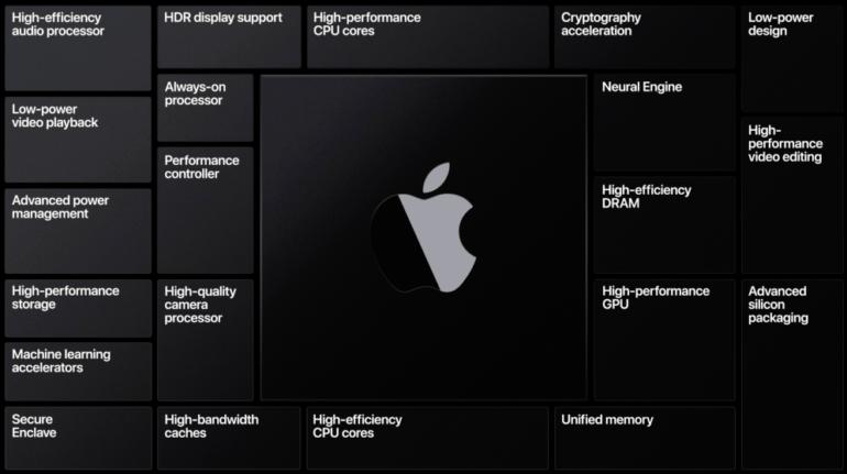 Apple: ufficiale il passaggio a processori ARM su Mac