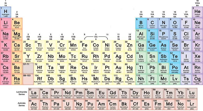 Azoto nero: risolta un'anomalia chimica di vecchia data