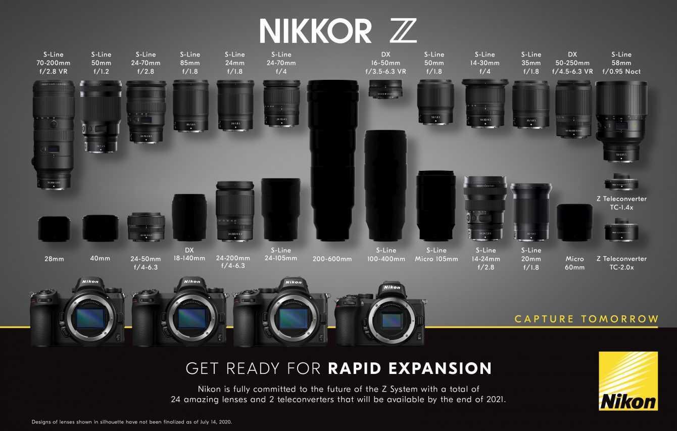 Nikon Z 5 e 24-50mm f/4-6.3: il sistema Z alla portata di tutti