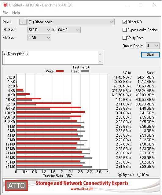 Recensione Crucial P5: NVMe alla massima potenza