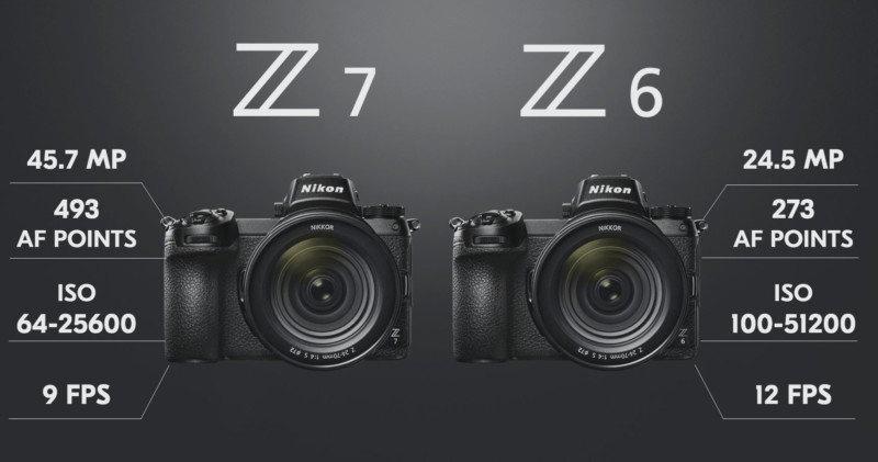 Nikon Z5: la mirrorless low cost potrebbe arrivare entro luglio