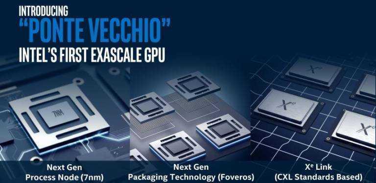 Intel Ponte Vecchio: le GPU saranno realizzate da TSMC?