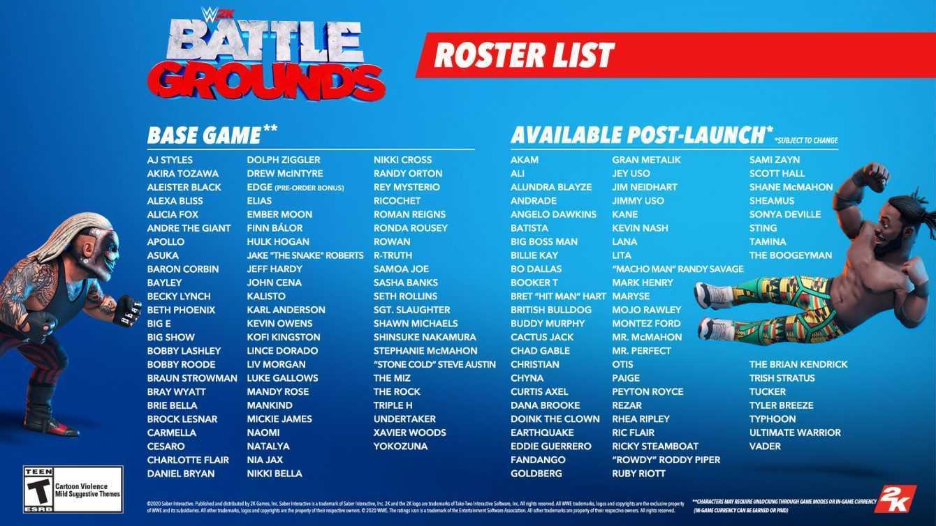 WWE 2K Battlegrounds: svelato l'enorme roster