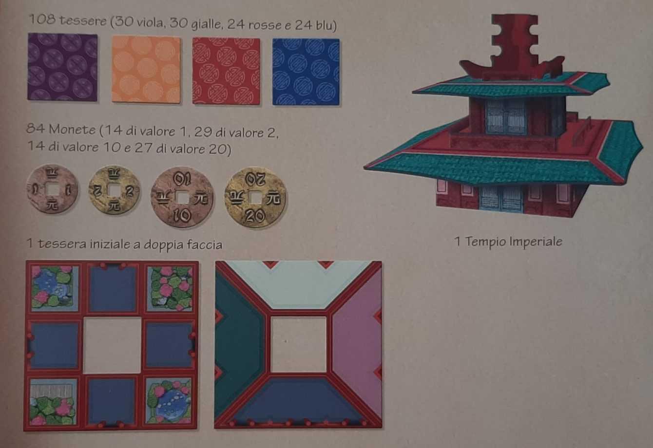 Recensione Forbidden City: un consigliere nella Città Proibita