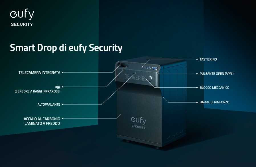 Eufy Security Smart Drop: arriva la cassetta portapacchi intelligente