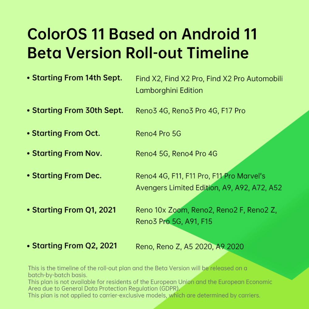 OPPO lancia ColorOS 11: ecco le novità!