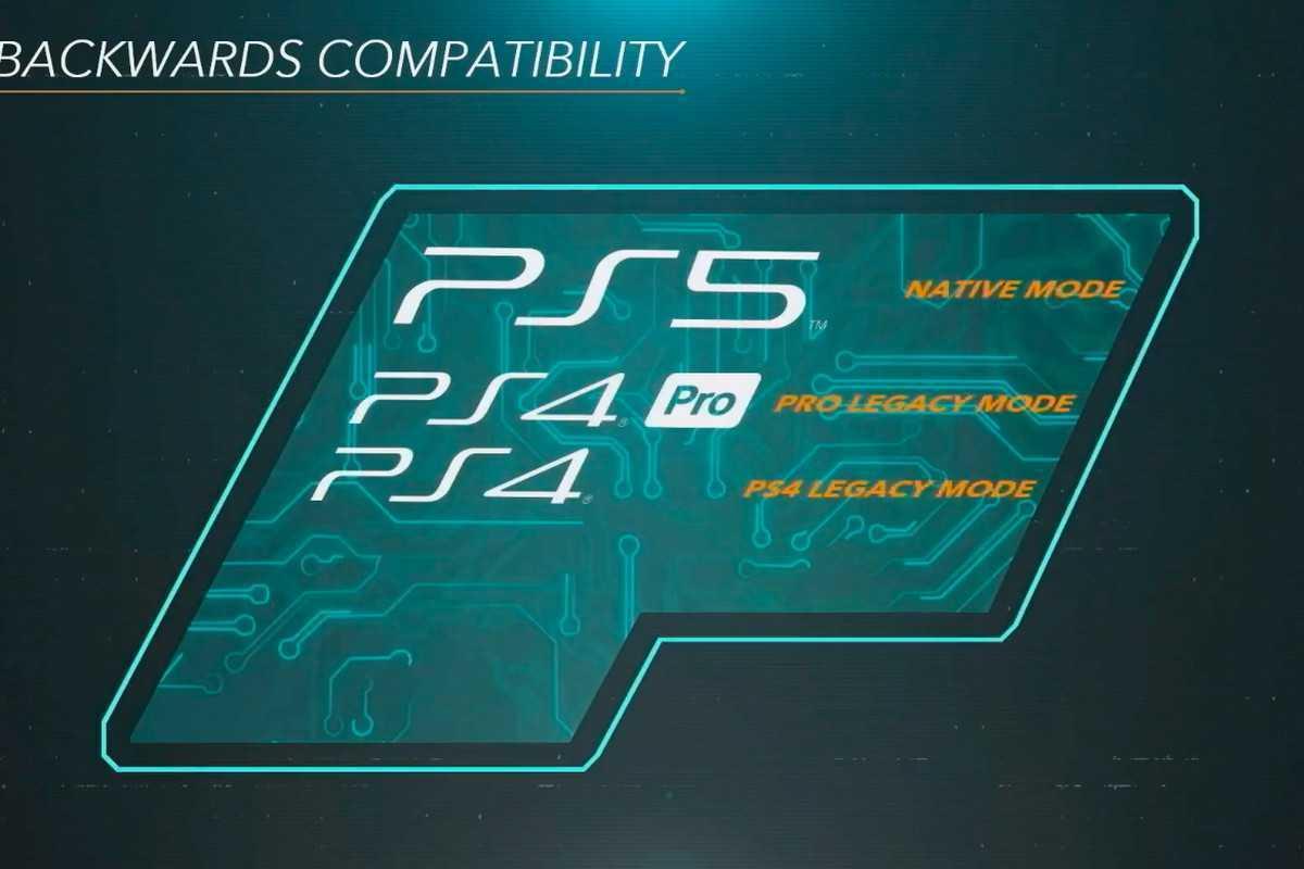 PS5: sul PS Store di PS4 sono ora indicati i titoli che supporteranno la retrocompatibilità
