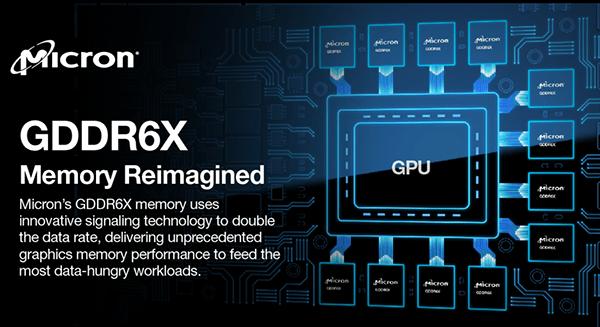 GeForce RTX 3000: è ufficialmente morto lo SLI?