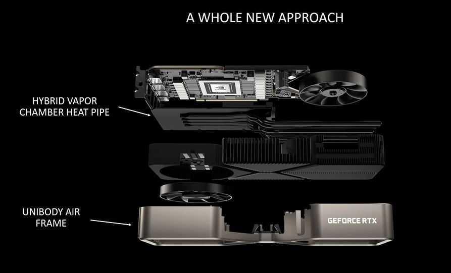 NVIDIA RTX 3090, RTX 3080, RTX 3070: quello che c'è da sapere sulle GPU Ampere
