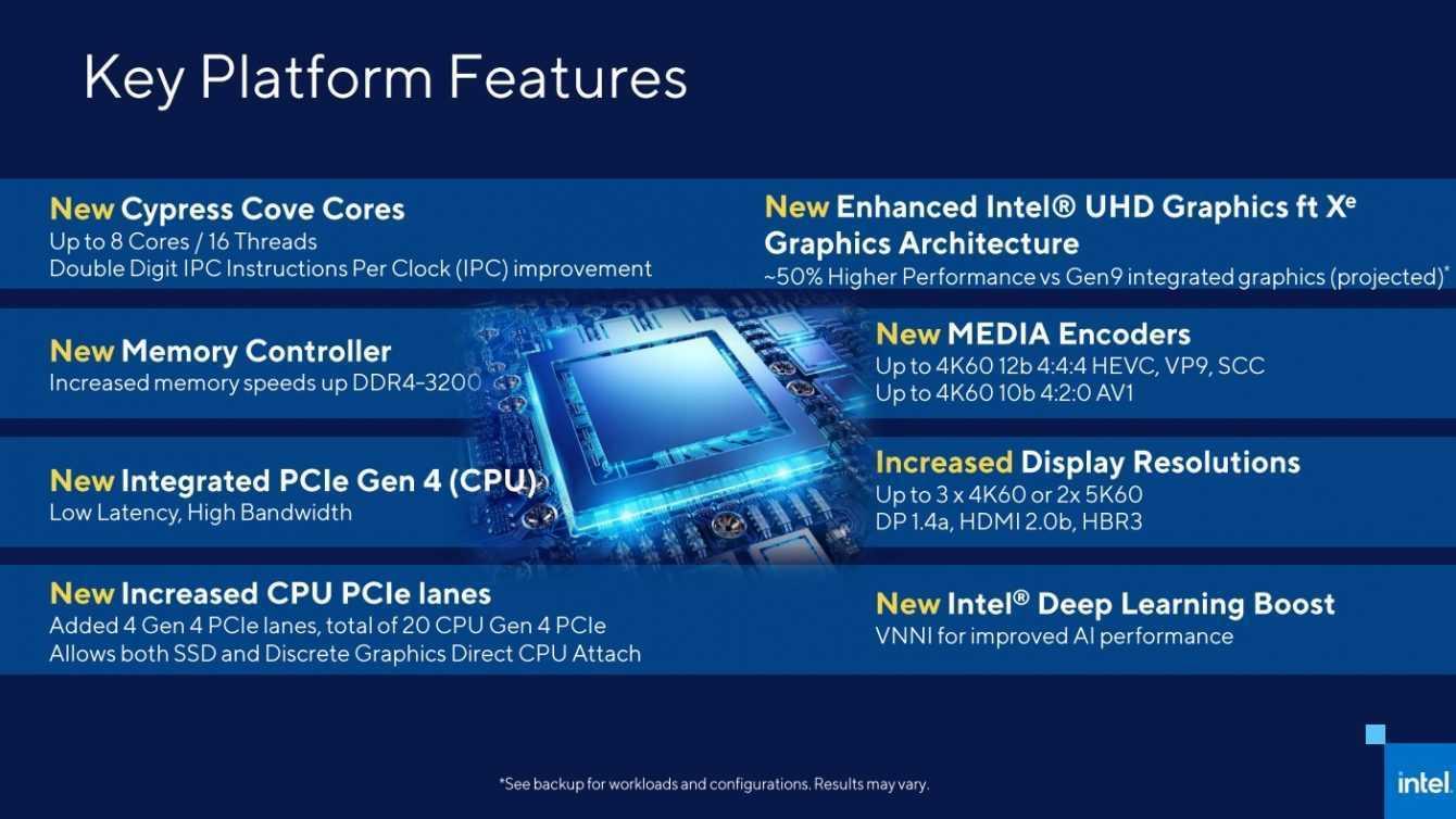 Intel Core di 11a generazione: ecco tutti i dettagli