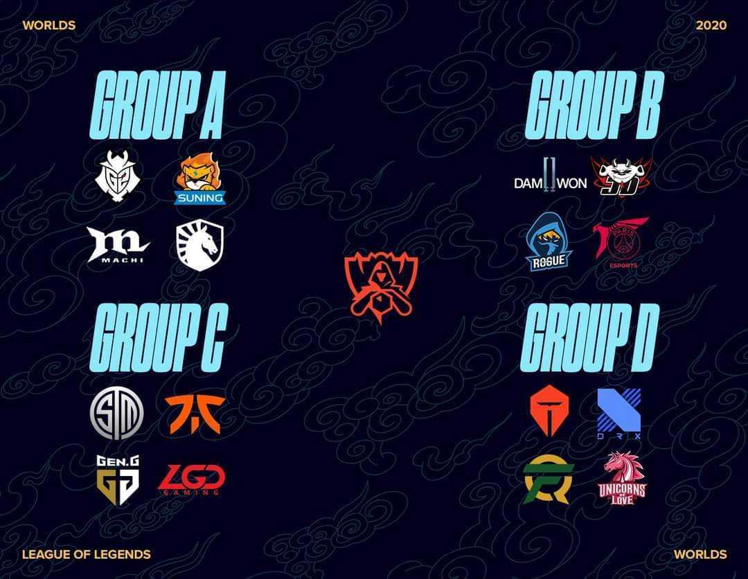 Mondiali LOL 2020: date, squadre qualificate e regolamento