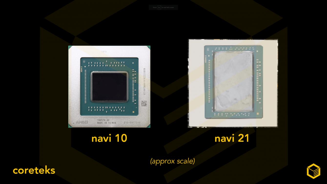 AMD RX 6900 XT: un enorme die per Big Navi
