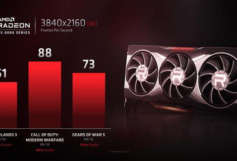 La nuova AMD Radeon RX 6000 è meglio della RTX 3080?