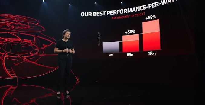 AMD RX 6800 XT prezzo: Lisa Su svela la nuova scheda