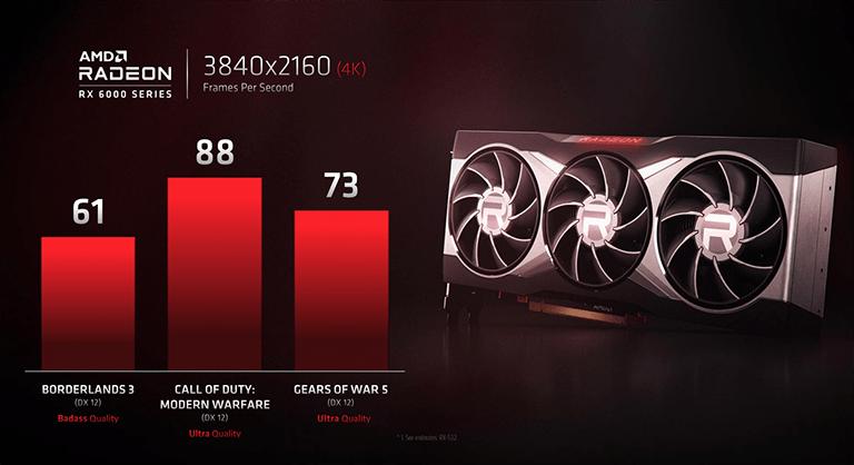 Big navi: ecco tutte le novità su AMD Radeon 6000