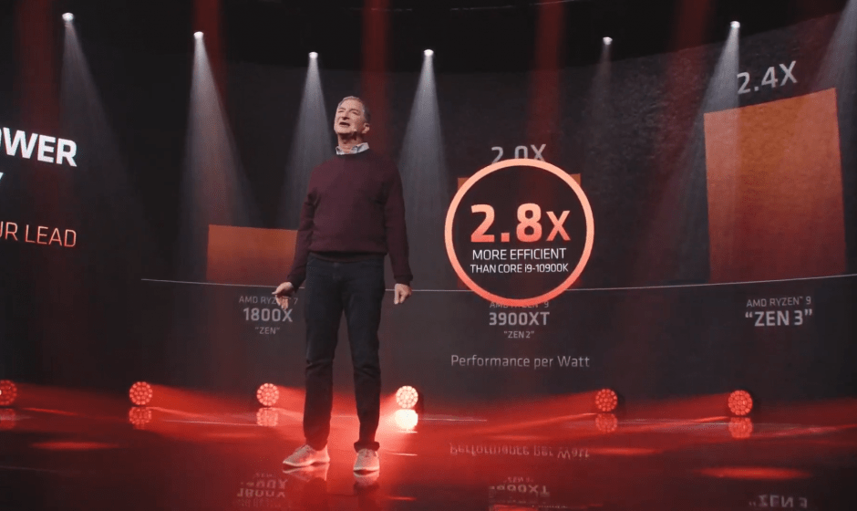 AMD: un recente leak svela la presunta roadmap fino al 2023!