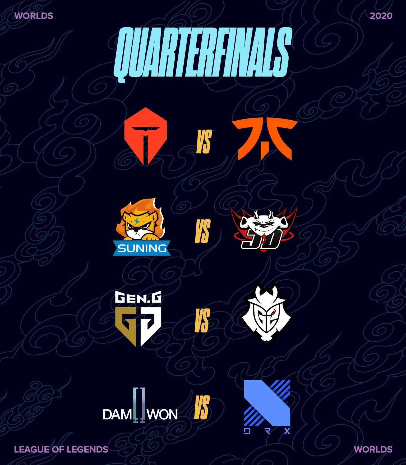 Mondiali LOL 2020: sorteggi quarti di finale