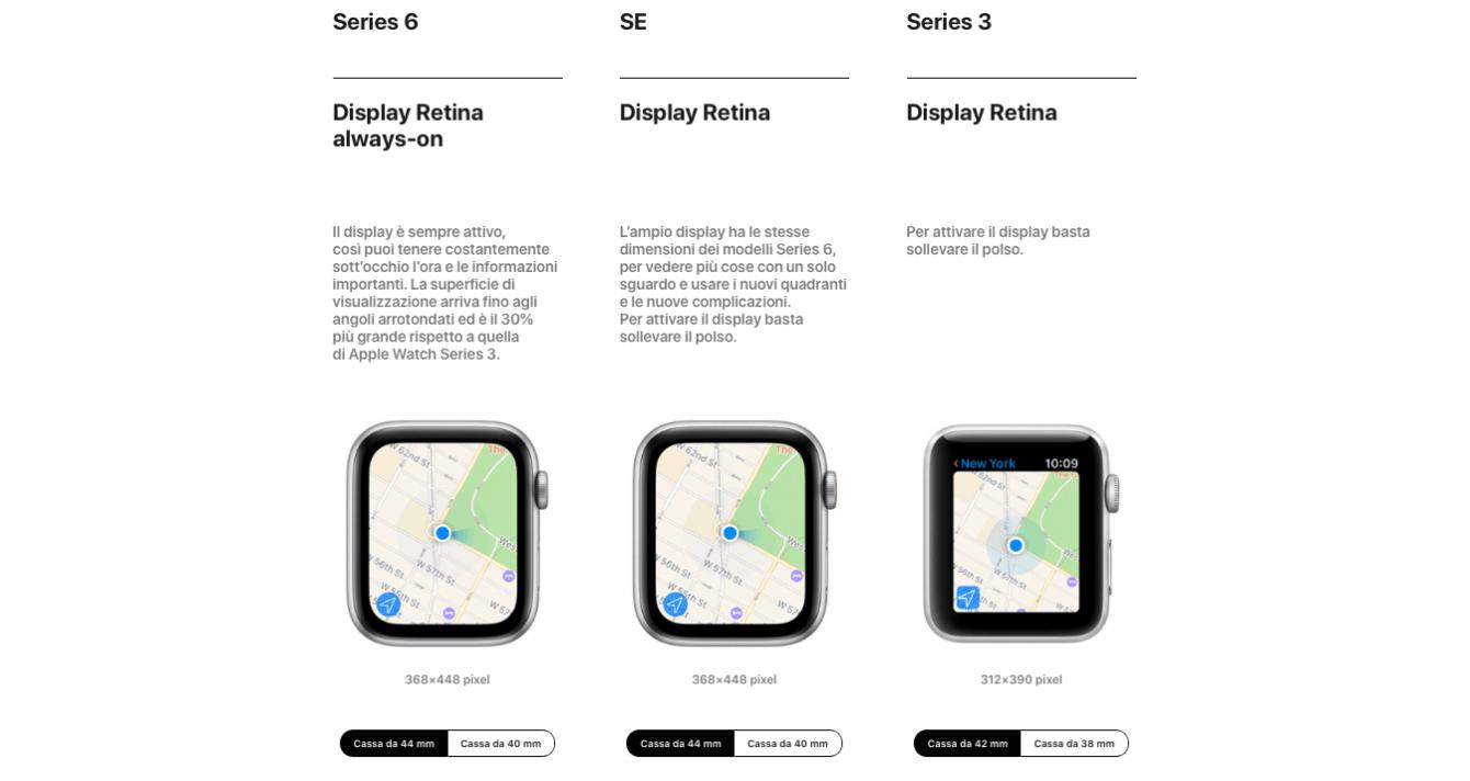 Miglior Apple Watch: quale comprare? | Novembre 2020