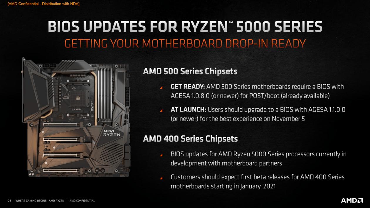 AMD Ryzen 5000: come funzionerà la compatibilità con le schede madri AMD?
