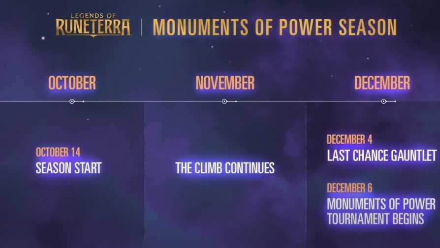 Legends of Runeterra: presentate le date dei tornei