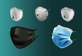 Migliori mascherine COVID | Gennaio 2021
