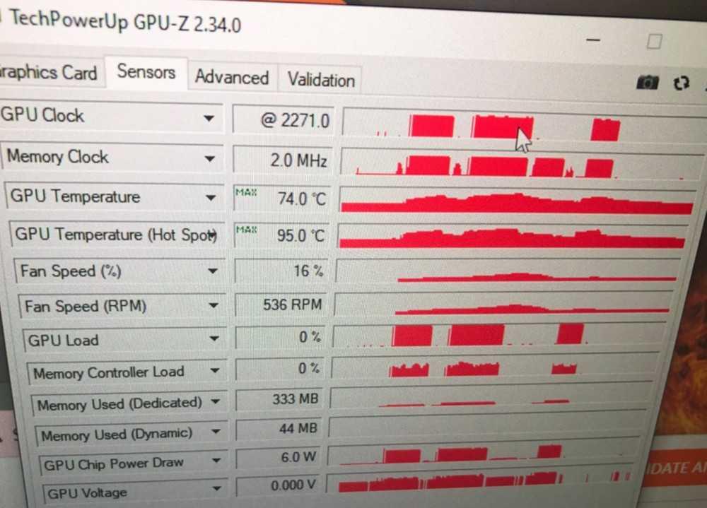 AMD RX 6800 XT: con overclock va come una RTX 3090
