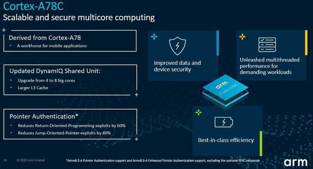 Arm Cortex A78C: la CPU per i notebook always on