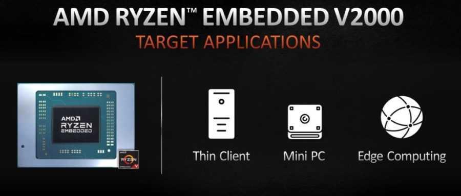 AMD Ryzen Embedded V2000: soluzioni per il settore industriale