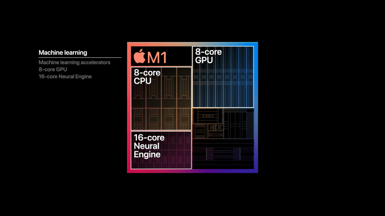 Apple Silicon: tutte le novità del chip M1 per Mac e MacBook