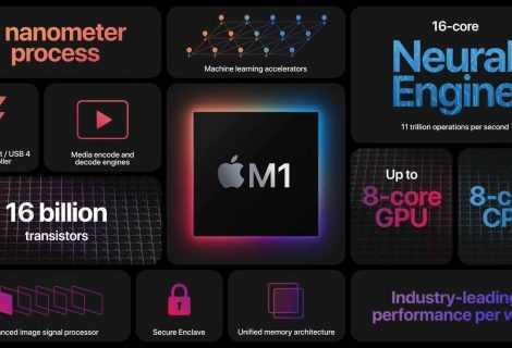 Apple M1: Windows 10 gira meglio che sul Surface Pro X?