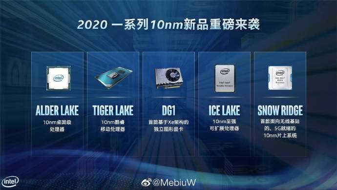 Intel: cosa ci riservano le prossime generazioni?