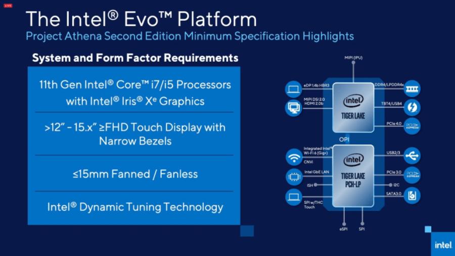Intel: notebook certificati con il marchio Intel Evo