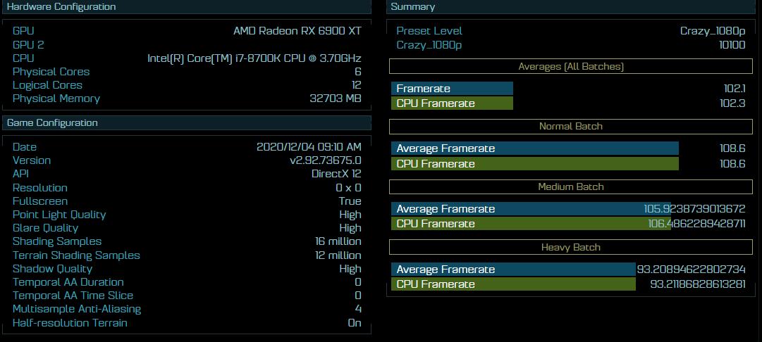 AMD RX 6900 XT: benchmark di Ashes of The Singularity trapelati