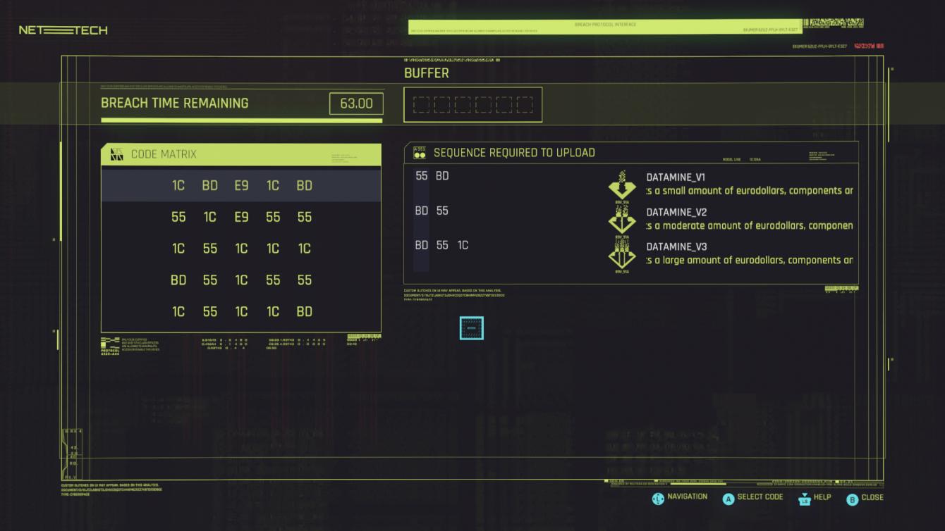 Cyberpunk 2077: come fare soldi
