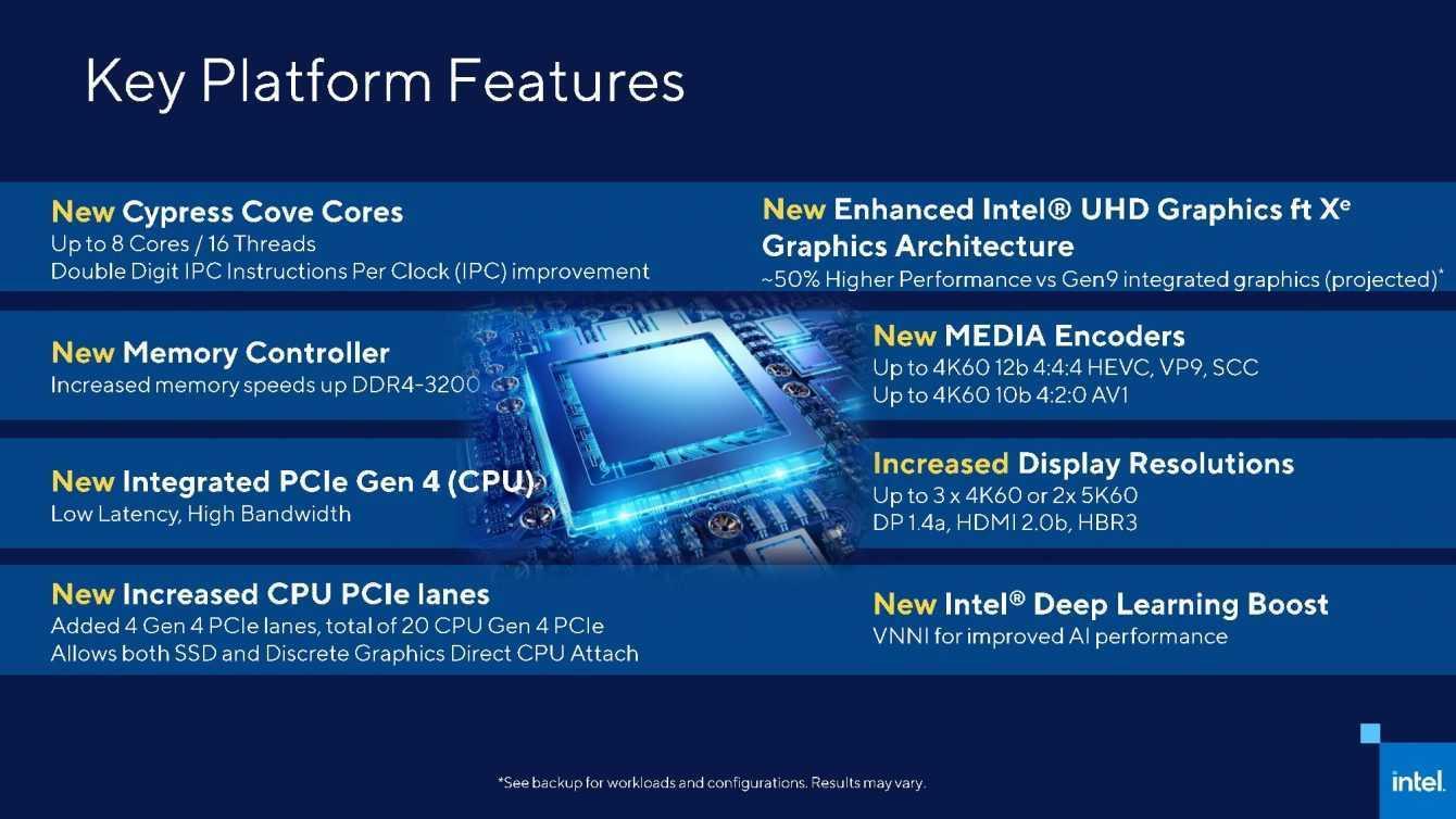 Intel Rocket Lake: 11° gen e chipset Z590 al CES 2021