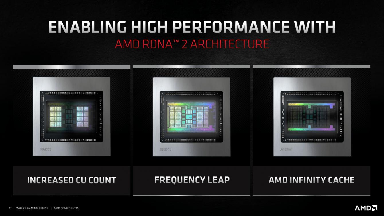 AMD RX 6000M: specifiche delle GPU dedicate per notebook