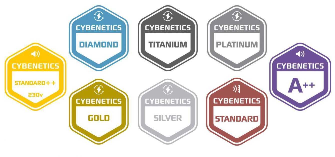 Cybernetics: nuove certificazioni per indicare efficienza e rumorosità degli alimentatori
