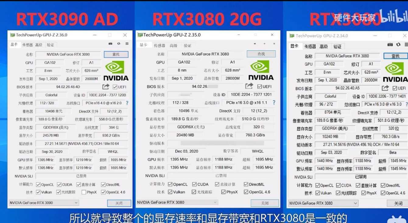 NVIDIA RTX 3080 Ti: gemella di RTX 3090 con 20 GB di VRAM?