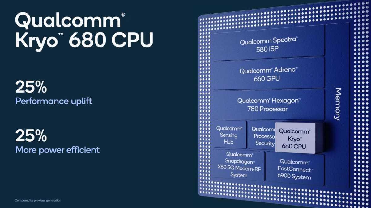 Snapdragon SC8280: Qualcomm prepara la CPU anti Apple M1