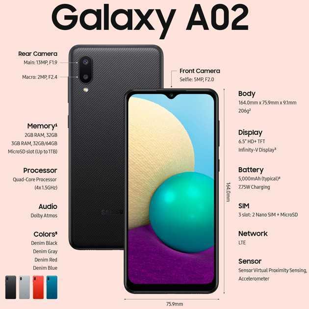 Galaxy A02: ufficiale il nuovo smartphone con super batteria
