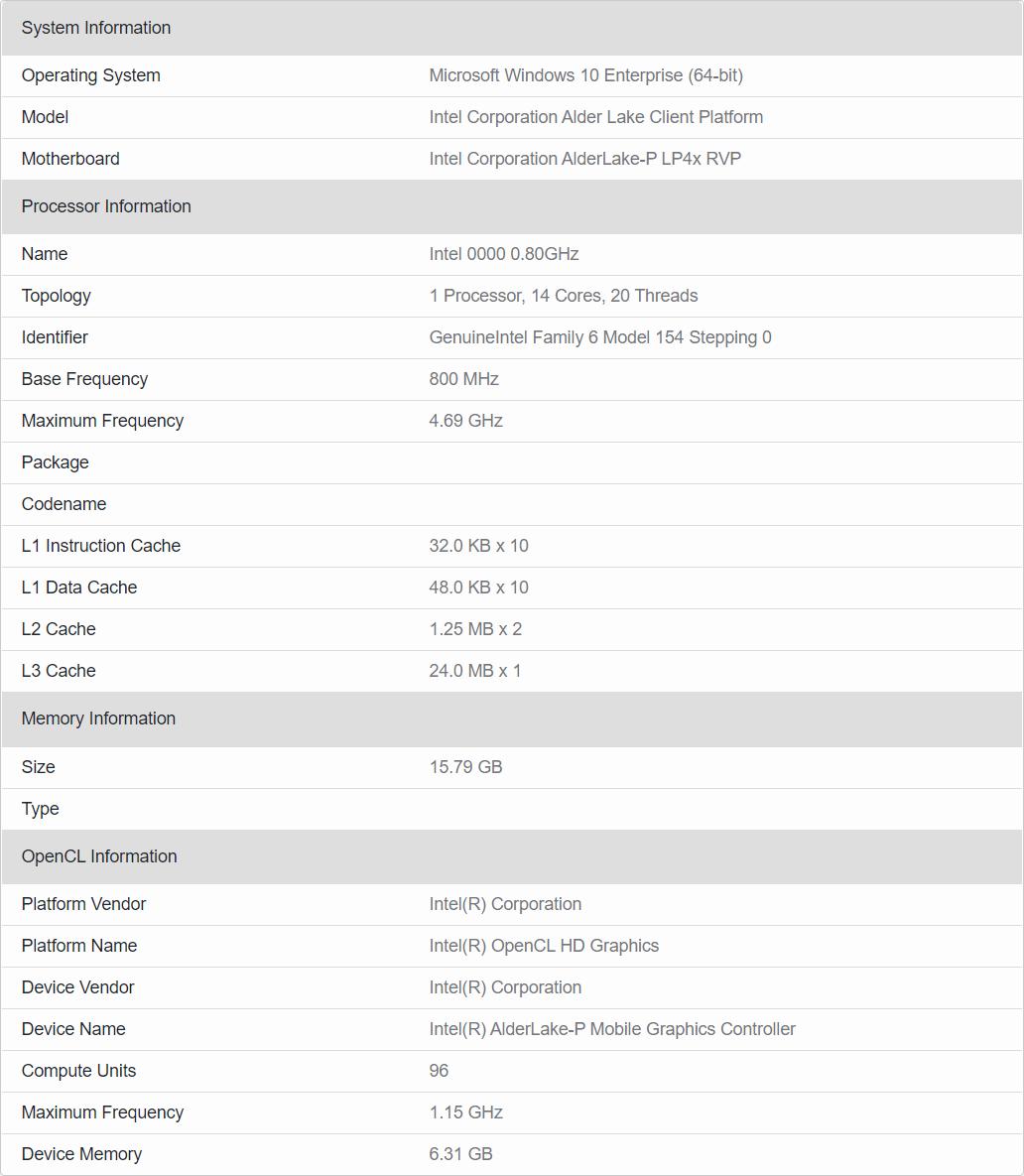 Intel Alder Lake-P: 14 core e 20 thread per i futuri notebook