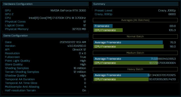NVIDIA RTX 3060: benchmark superiori a RTX 2070
